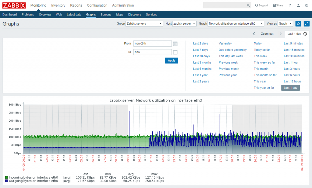 graph 1024x618 - HOSTED SERVER MONITOR