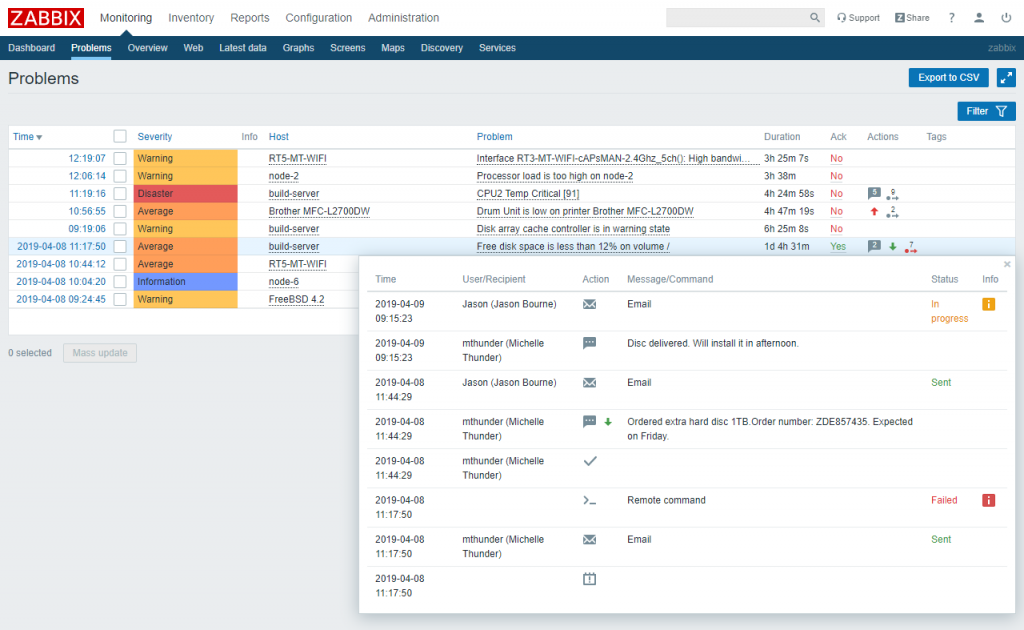 monitoring problems compact actions 1024x630 - HOSTED SERVER MONITOR